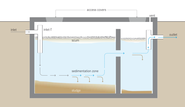 schematic-septic-tank